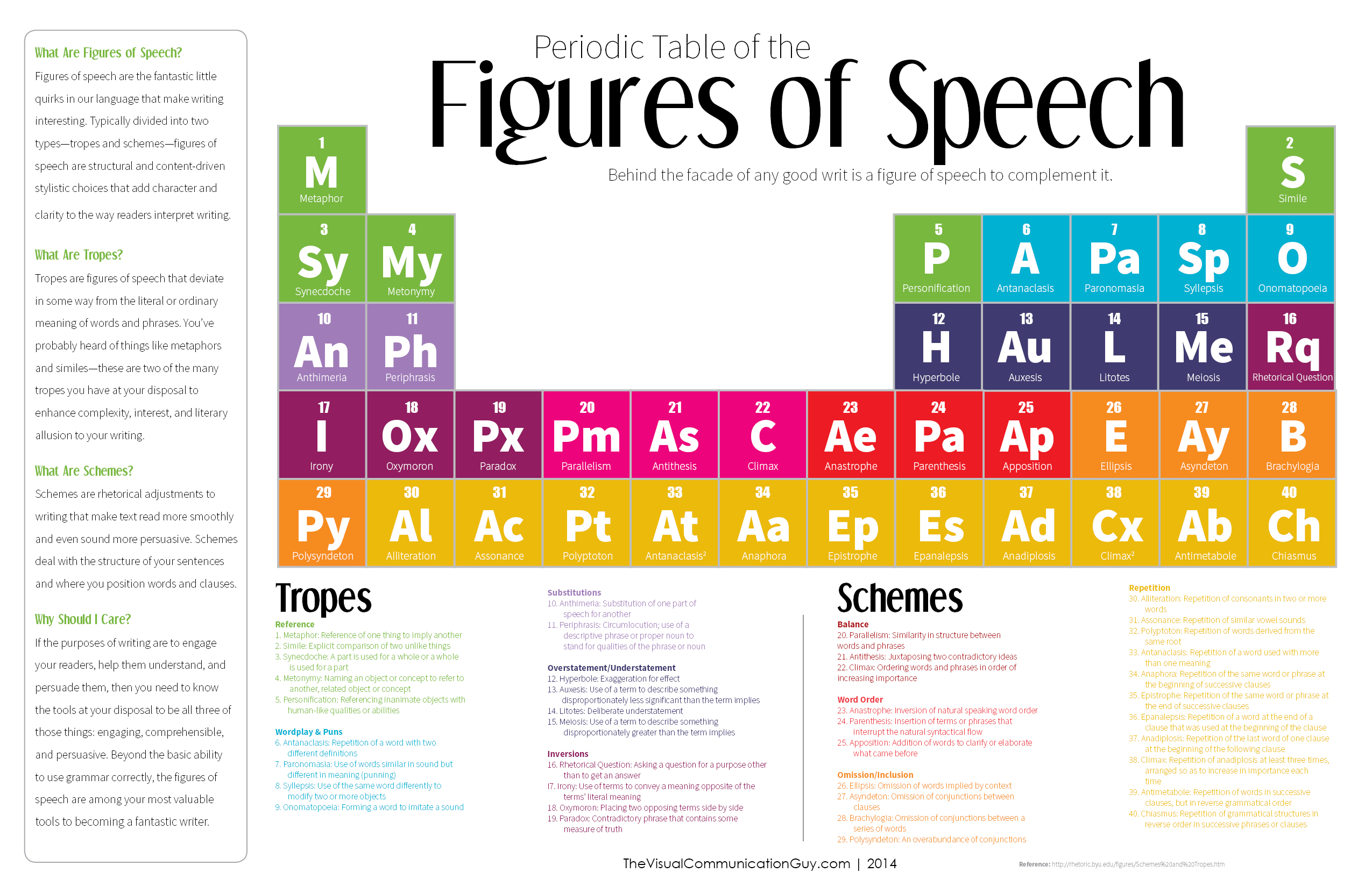 The 6 Elements of a Persuasive Speech